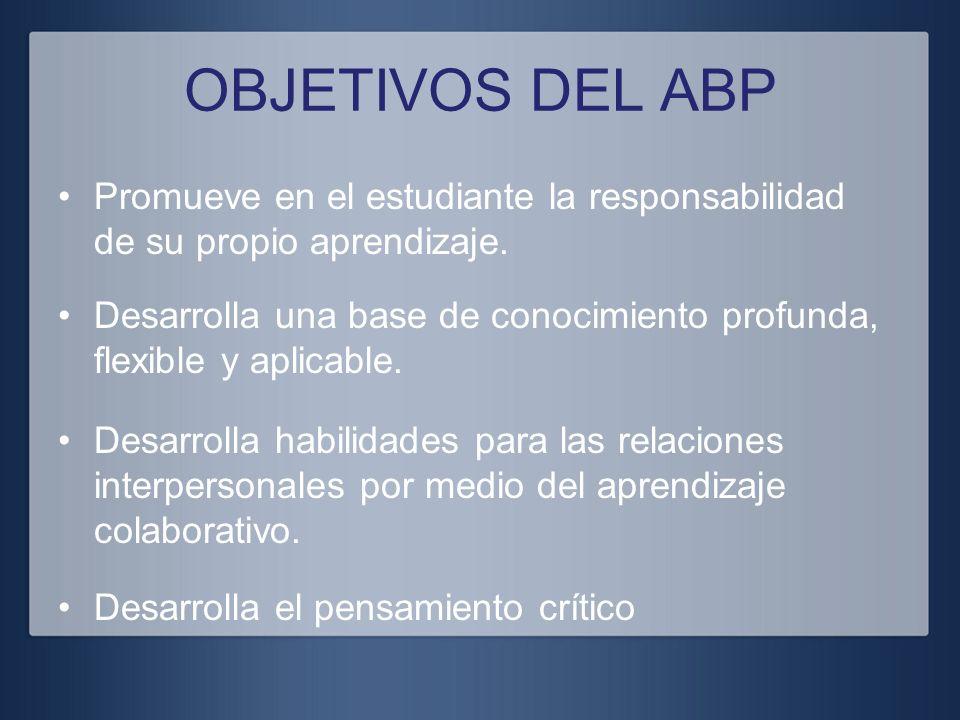 OBJETIVOS DEL ABP Promueve en el estudiante la responsabilidad de su propio aprendizaje. Desarrolla una base de conocimiento profunda, flexible y apli