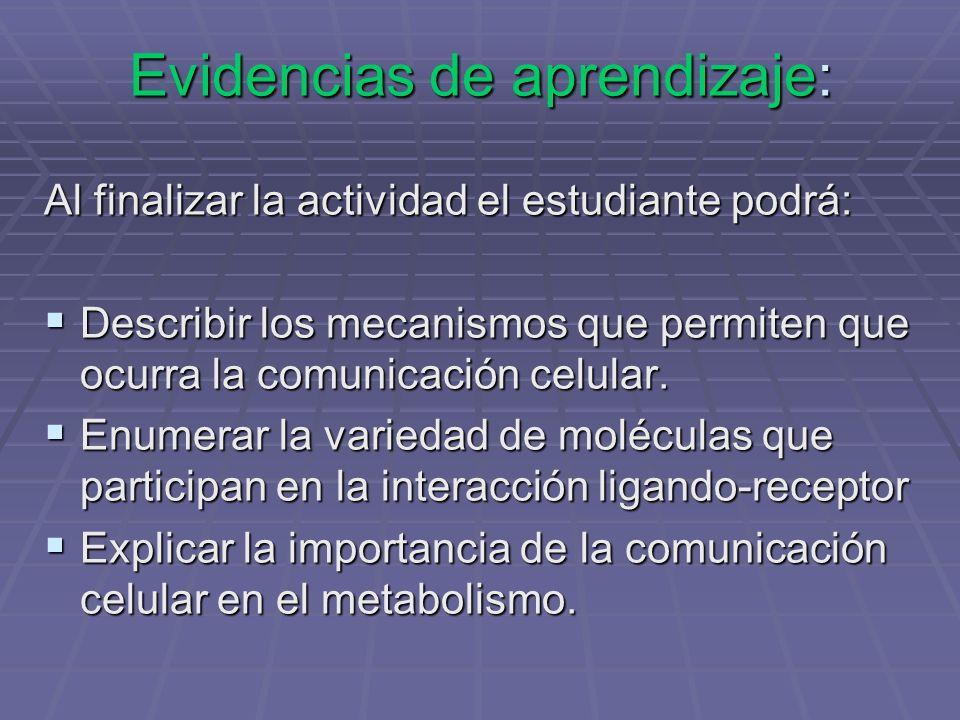 Ligandos y Receptores Los ligandos: (1ros.