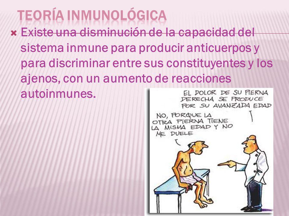 Existe una disminución de la capacidad del sistema inmune para producir anticuerpos y para discriminar entre sus constituyentes y los ajenos, con un a