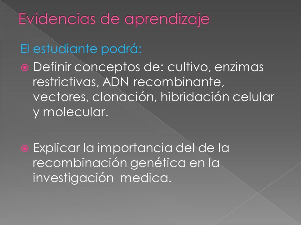 El estudiante podrá: Definir conceptos de: cultivo, enzimas restrictivas, ADN recombinante, vectores, clonación, hibridación celular y molecular. Expl
