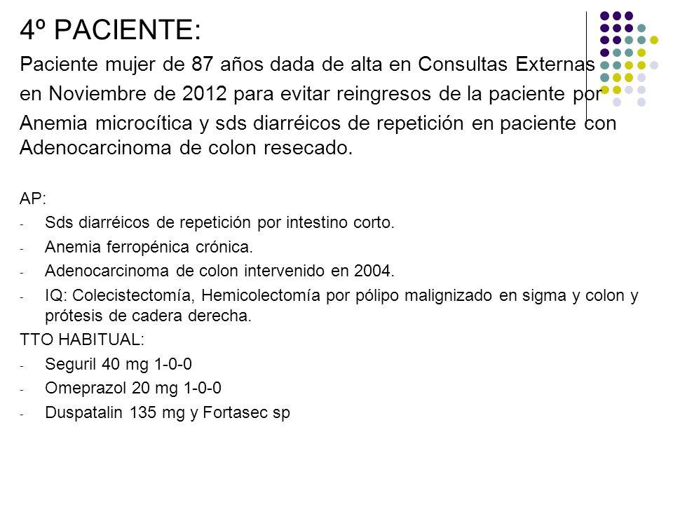 4º PACIENTE: Paciente mujer de 87 años dada de alta en Consultas Externas en Noviembre de 2012 para evitar reingresos de la paciente por Anemia microc