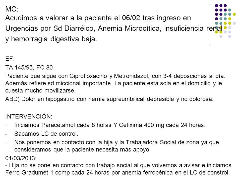 MC: Acudimos a valorar a la paciente el 06/02 tras ingreso en Urgencias por Sd Diarréico, Anemia Microcítica, insuficiencia renal y hemorragia digesti