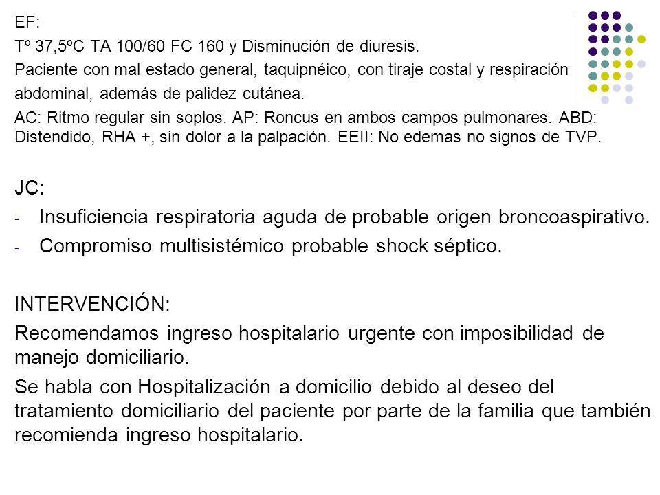 EF: Tº 37,5ºC TA 100/60 FC 160 y Disminución de diuresis. Paciente con mal estado general, taquipnéico, con tiraje costal y respiración abdominal, ade