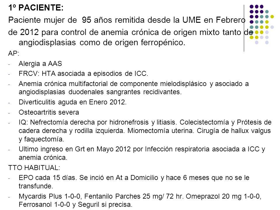 EF: Tº 37,5ºC TA 100/60 FC 160 y Disminución de diuresis.