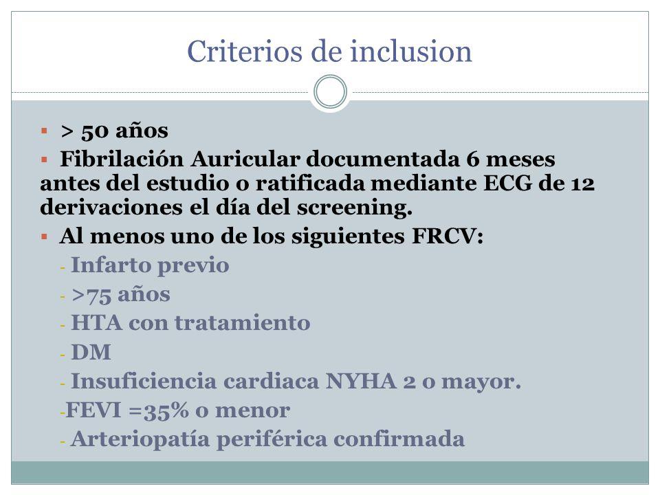 Criterios de exclucion Terapia con anticoagulantes orales inhibidores de Vit K.