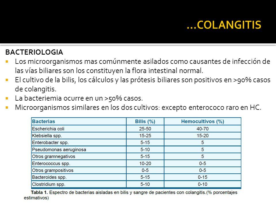 BACTERIOLOGIA Los microorganismos mas comúnmente asilados como causantes de infección de las vías biliares son los constituyen la flora intestinal nor