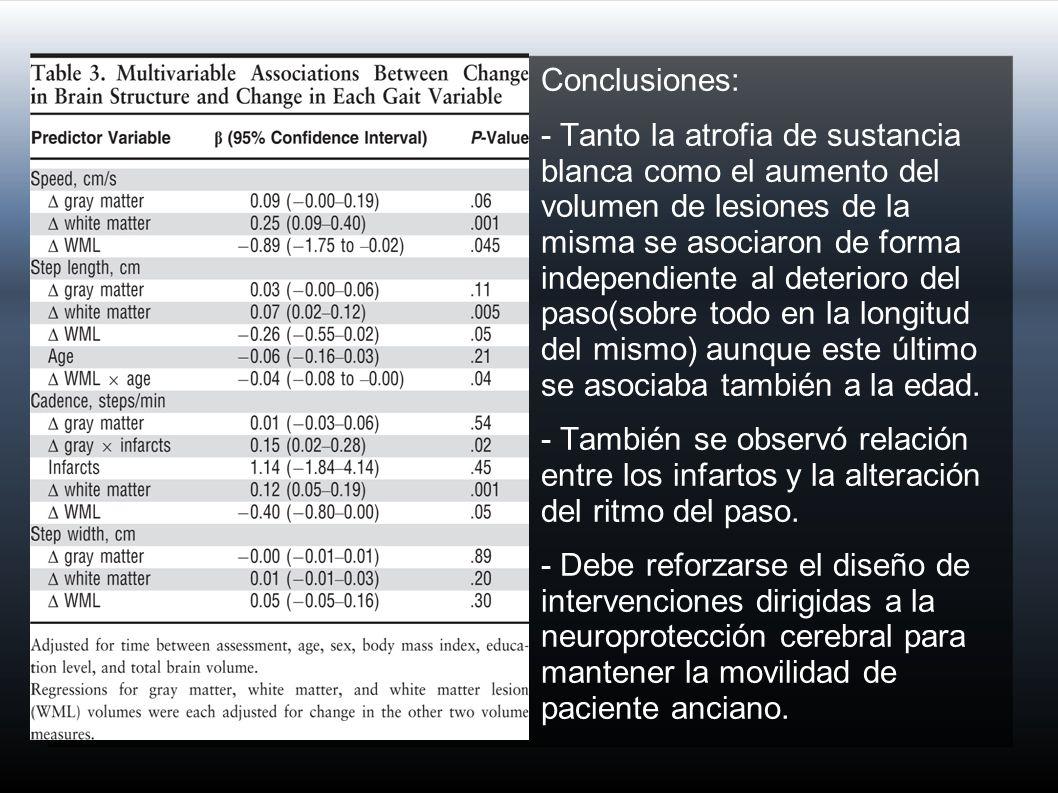 Conclusiones: - Tanto la atrofia de sustancia blanca como el aumento del volumen de lesiones de la misma se asociaron de forma independiente al deterioro del paso(sobre todo en la longitud del mismo) aunque este último se asociaba también a la edad.