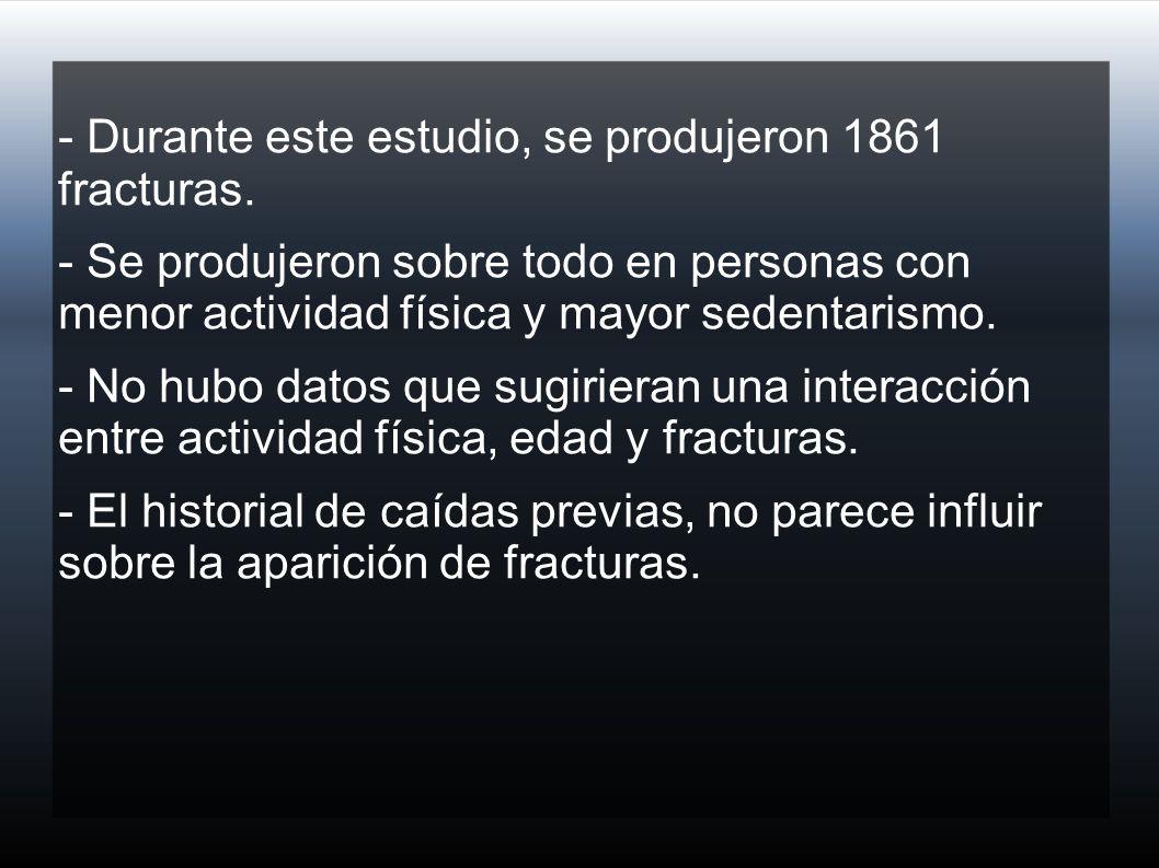 - Durante este estudio, se produjeron 1861 fracturas.