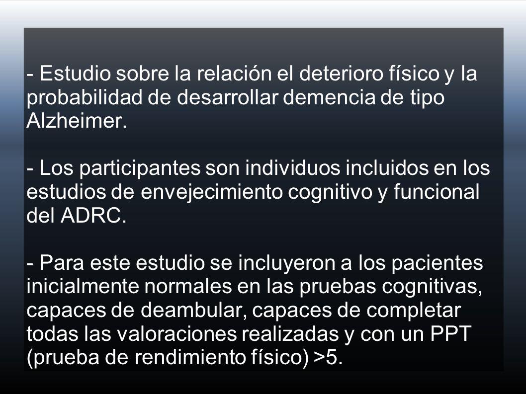 - Estudio sobre la relación el deterioro físico y la probabilidad de desarrollar demencia de tipo Alzheimer.