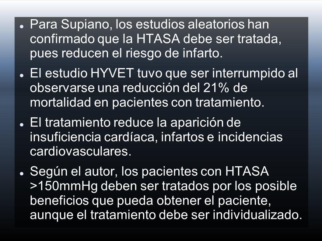 Para Supiano, los estudios aleatorios han confirmado que la HTASA debe ser tratada, pues reducen el riesgo de infarto.