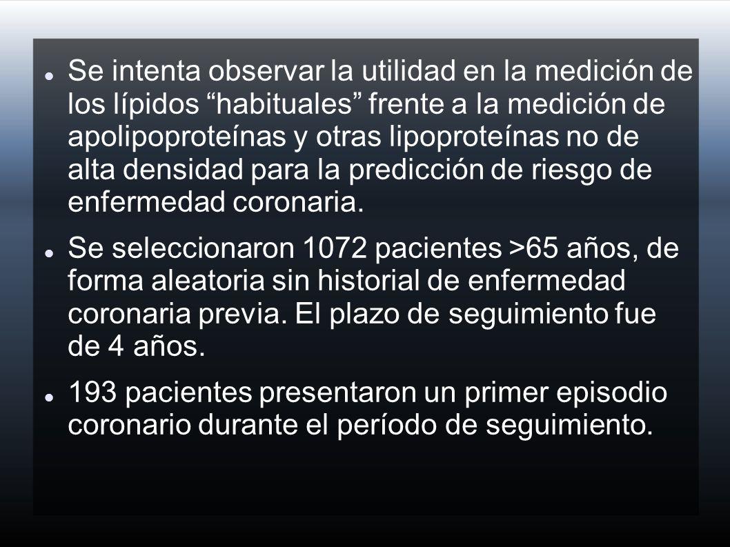 Se intenta observar la utilidad en la medición de los lípidos habituales frente a la medición de apolipoproteínas y otras lipoproteínas no de alta densidad para la predicción de riesgo de enfermedad coronaria.