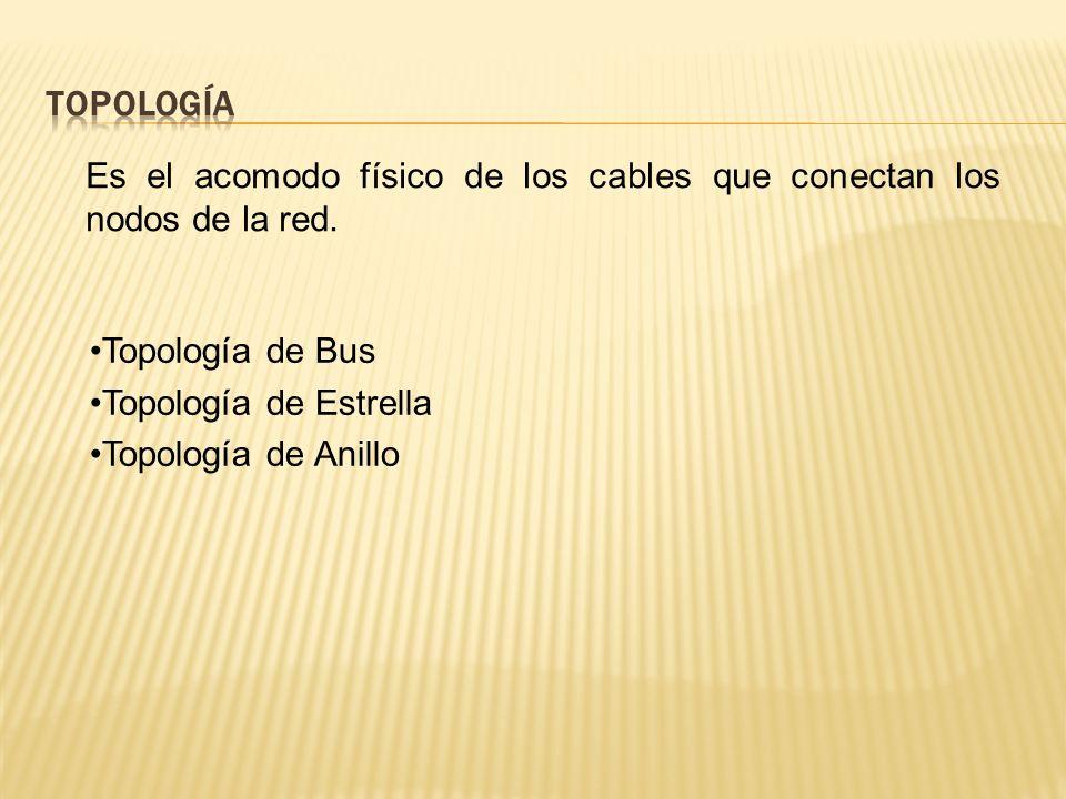 Topología de Bus Topología de Estrella Topología de Anillo Es el acomodo físico de los cables que conectan los nodos de la red.