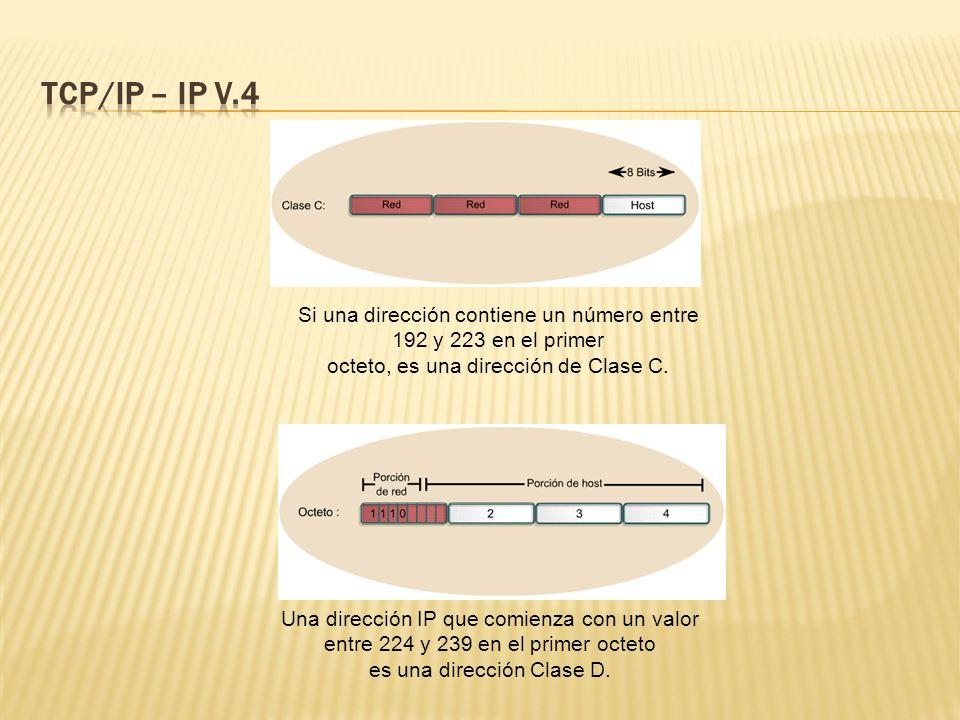 Una dirección IP que comienza con un valor entre 224 y 239 en el primer octeto es una dirección Clase D.