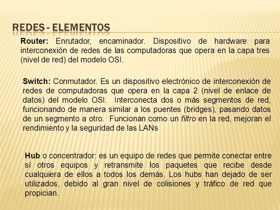 Router: Enrutador, encaminador.