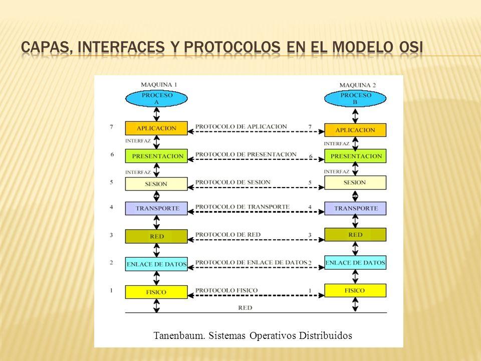 Tanenbaum. Sistemas Operativos Distribuidos