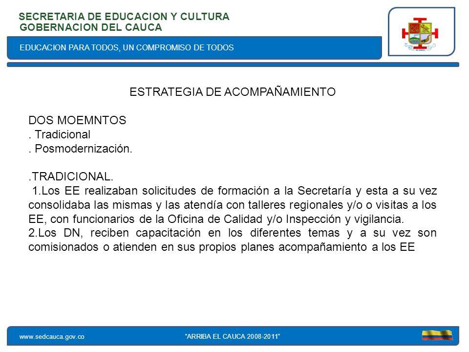EDUCACION PARA TODOS, UN COMPROMISO DE TODOS SECRETARIA DE EDUCACION Y CULTURA www.sedcauca.gov.co GOBERNACION DEL CAUCA ARRIBA EL CAUCA 2008-2011 ESTRATEGIA DE ACOMPAÑAMIENTO DOS MOEMNTOS.