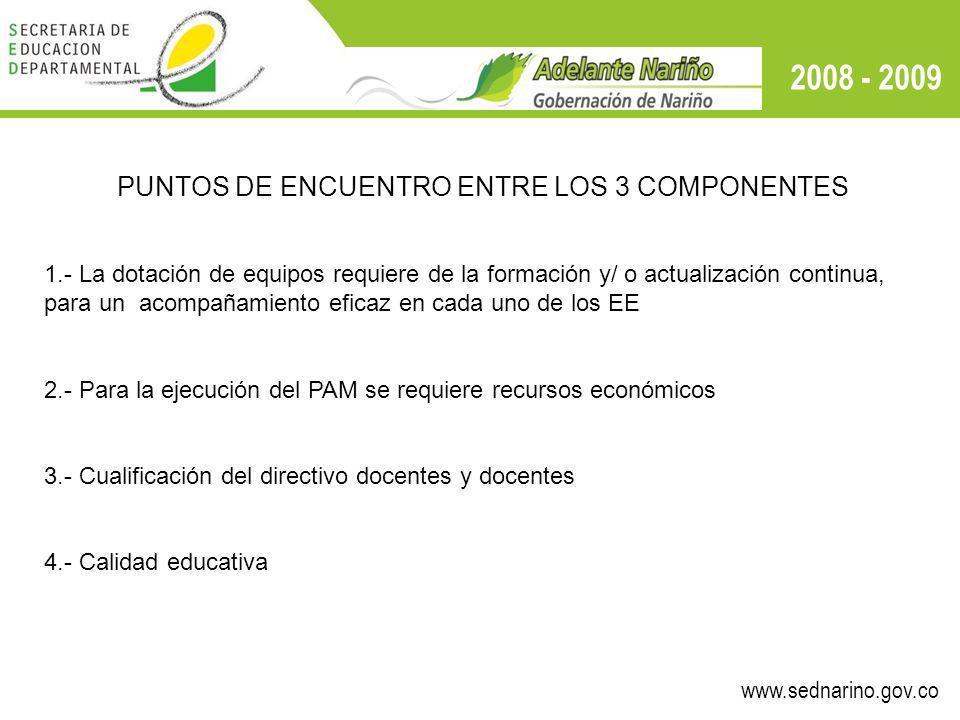 PUNTOS DE ENCUENTRO ENTRE LOS 3 COMPONENTES www.sednarino.gov.co 2008 - 2009 1.- La dotación de equipos requiere de la formación y/ o actualización co