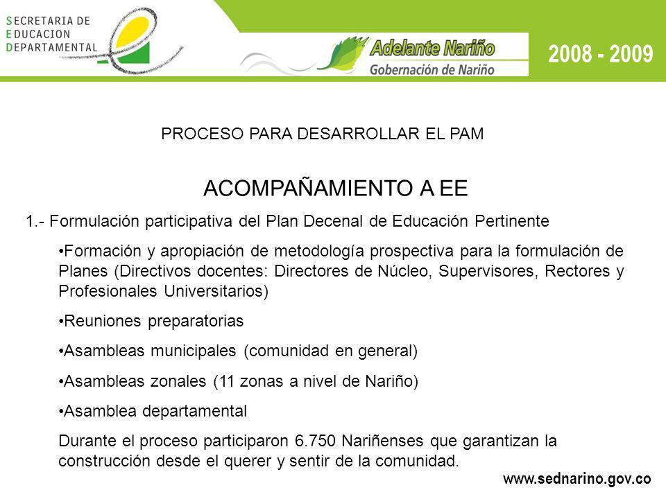 www.sednarino.gov.co PROCESO PARA DESARROLLAR EL PAM ACOMPAÑAMIENTO A EE 1.- Formulación participativa del Plan Decenal de Educación Pertinente Formac