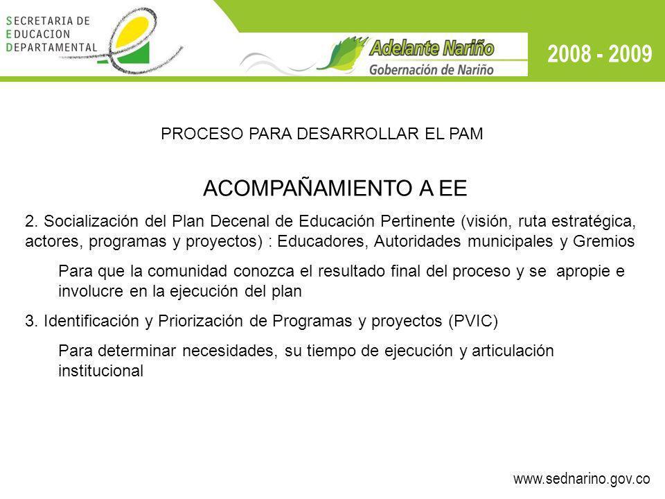 www.sednarino.gov.co 2008 - 2009 PROCESO PARA DESARROLLAR EL PAM ACOMPAÑAMIENTO A EE 2. Socialización del Plan Decenal de Educación Pertinente (visión