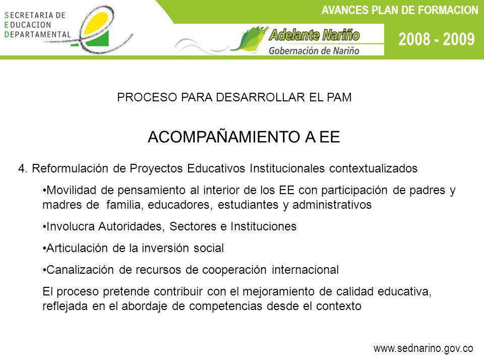 www.sednarino.gov.co 2008 - 2009 AVANCES PLAN DE FORMACION PROCESO PARA DESARROLLAR EL PAM ACOMPAÑAMIENTO A EE 4. Reformulación de Proyectos Educativo
