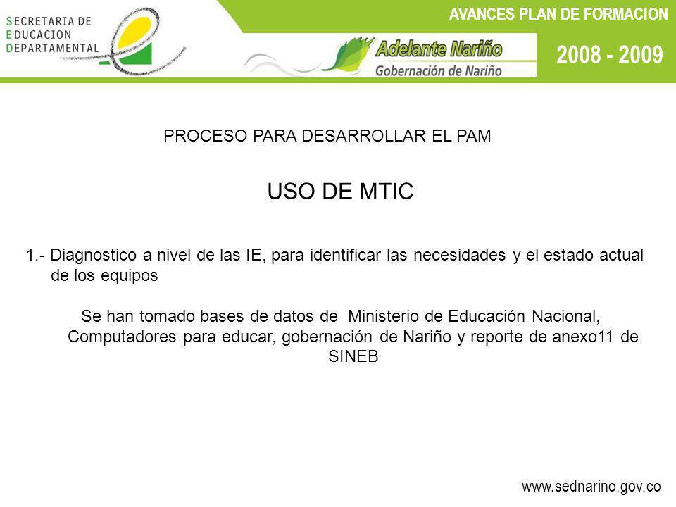 www.sednarino.gov.co 2008 - 2009 AVANCES PLAN DE FORMACION PROCESO PARA DESARROLLAR EL PAM USO DE MTIC 1.- Diagnostico a nivel de las IE, para identif