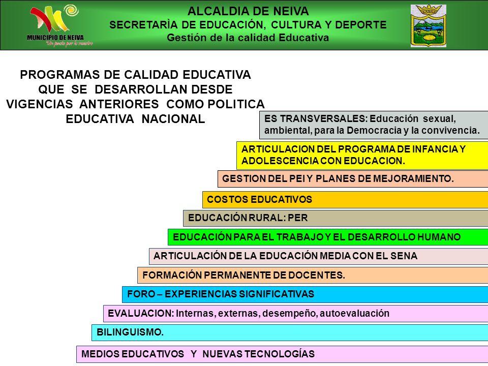 La actual administración ha impulsado los programas de calidad educativa de manera decidida como premisa importantísima en el mejoramiento de la prestación del servicio educativo del municipio de Neiva.