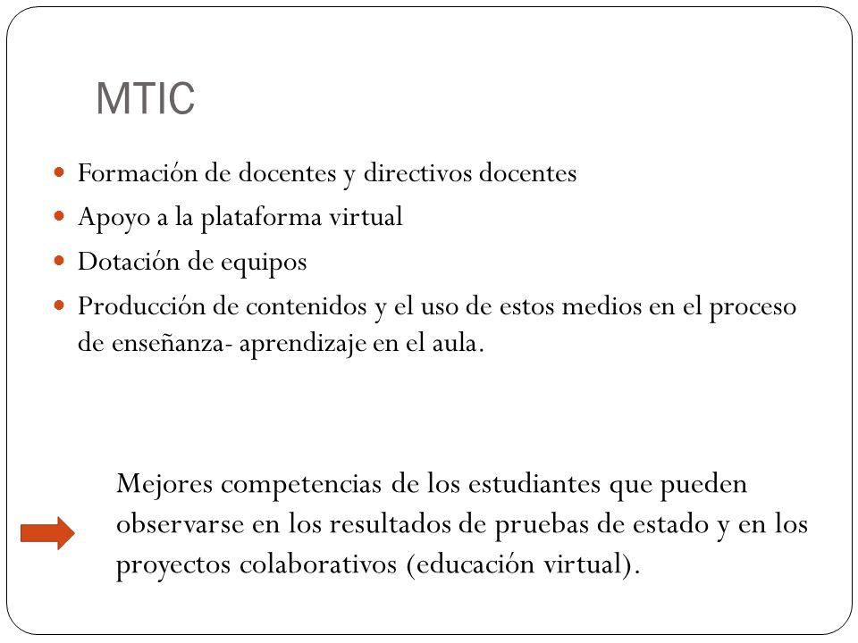 MTIC Formación de docentes y directivos docentes Apoyo a la plataforma virtual Dotación de equipos Producción de contenidos y el uso de estos medios en el proceso de enseñanza- aprendizaje en el aula.