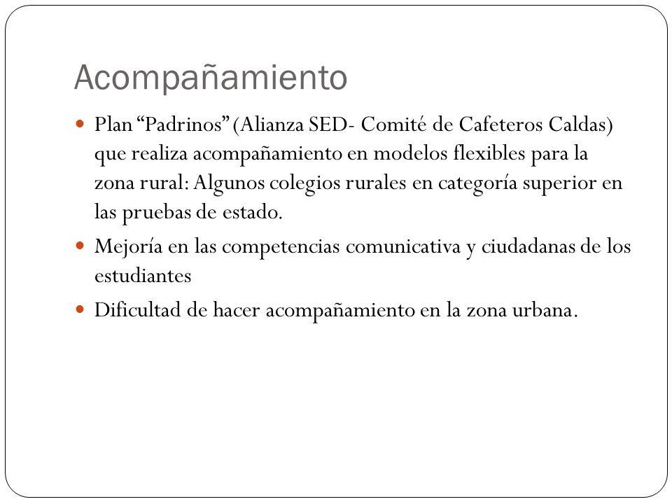 Acompañamiento Plan Padrinos (Alianza SED- Comité de Cafeteros Caldas) que realiza acompañamiento en modelos flexibles para la zona rural: Algunos colegios rurales en categoría superior en las pruebas de estado.