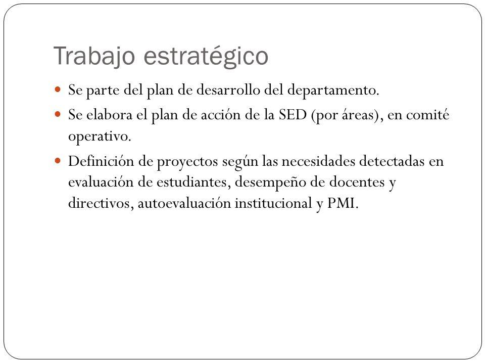 Trabajo estratégico Se parte del plan de desarrollo del departamento.