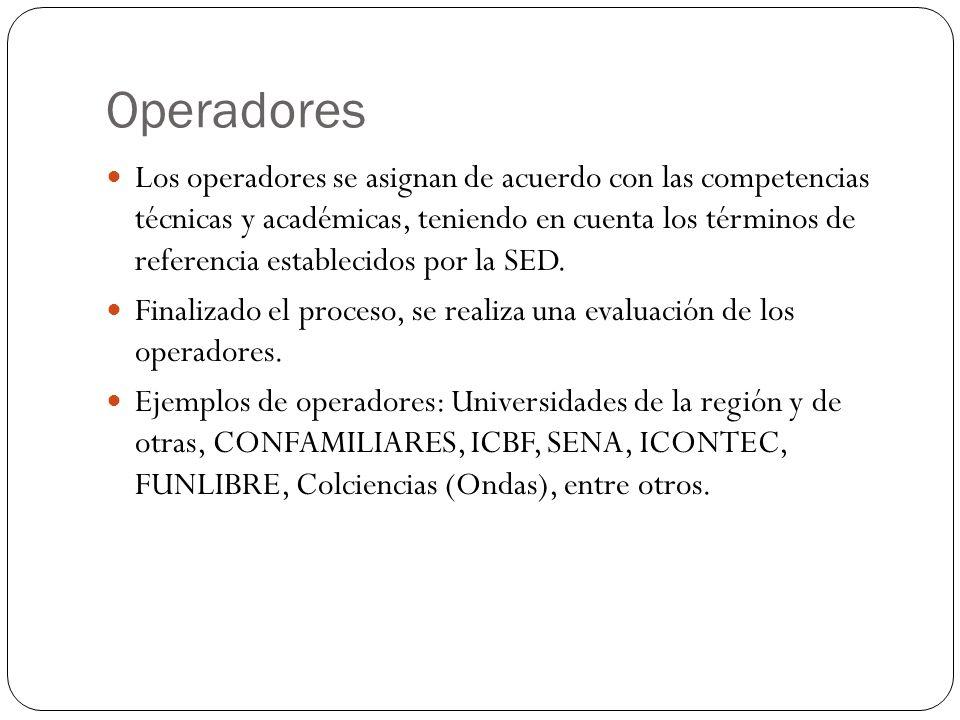 Operadores Los operadores se asignan de acuerdo con las competencias técnicas y académicas, teniendo en cuenta los términos de referencia establecidos por la SED.