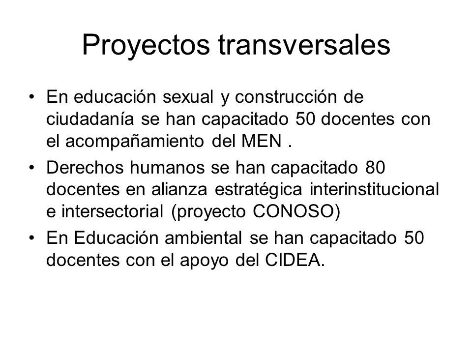 ACOMPAÑAMIENTO A LAS INSTITUCIONES EDUCATIVAS 1.
