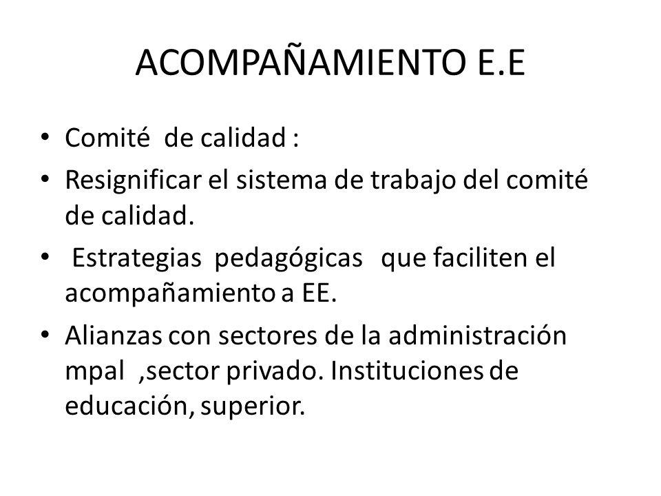 ACOMPAÑAMIENTO E.E Comité de calidad : Resignificar el sistema de trabajo del comité de calidad.