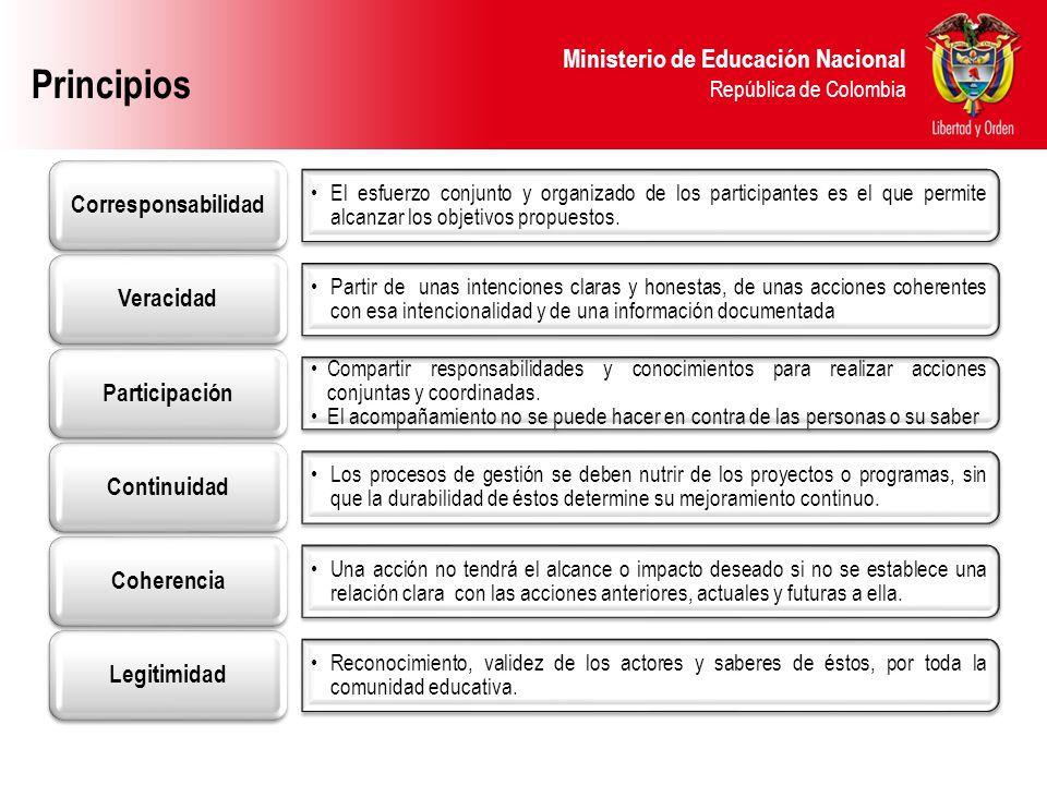 Ministerio de Educación Nacional República de Colombia Competencias de gestión Para garantizar un desarrollo adecuado del acompañamiento, los profesionales del Ministerio, las secretarías y de los establecimientos educativos, debemos desarrollar un conjunto integrado de conocimientos, capacidades y comportamientos que facilite abordar nuevas formas de trabajo, para mejorar las prácticas pedagógicas y fortalecer la gestión del sector educativo.