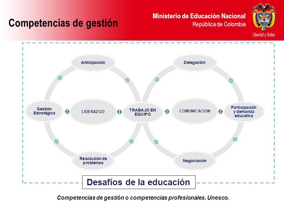 Ministerio de Educación Nacional República de Colombia Acompañamiento y fortalecimiento institucional El fortalecimiento institucional se logra a través de la gestión escolar.