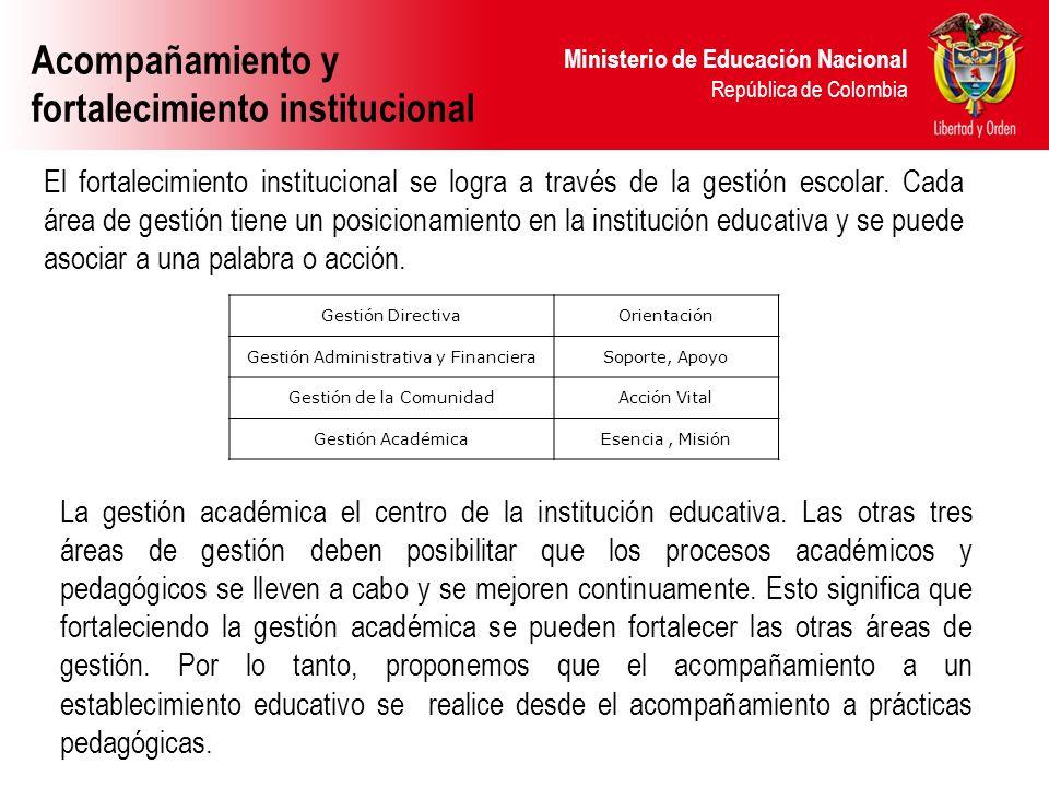 Ministerio de Educación Nacional República de Colombia Acompañamiento y fortalecimiento institucional Fortalecimiento Institucional Gestión Escolar Gestión Académica Gestión Directiva Orientación Gestión Administrativa y Financiera Soporte, Apoyo Gestión de la Comunidad Acción vital Esencia Misión Prácticas Pedagógicas