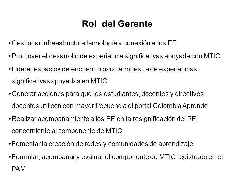 Rol del Gerente Gestionar infraestructura tecnología y conexión a los EE Promover el desarrollo de experiencia significativas apoyada con MTIC Liderar espacios de encuentro para la muestra de experiencias significativas apoyadas en MTIC Generar acciones para que los estudiantes, docentes y directivos docentes utilicen con mayor frecuencia el portal Colombia Aprende Realizar acompañamiento a los EE en la resignificación del PEI, concerniente al componente de MTIC Fomentar la creación de redes y comunidades de aprendizaje Formular, acompañar y evaluar el componente de MTIC registrado en el PAM