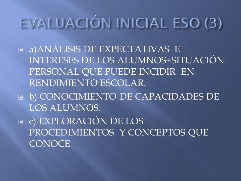 a)ANÁLISIS DE EXPECTATIVAS E INTERESES DE LOS ALUMNOS+SITUACIÓN PERSONAL QUE PUEDE INCIDIR EN RENDIMIENTO ESCOLAR. b) CONOCIMIENTO DE CAPACIDADES DE L