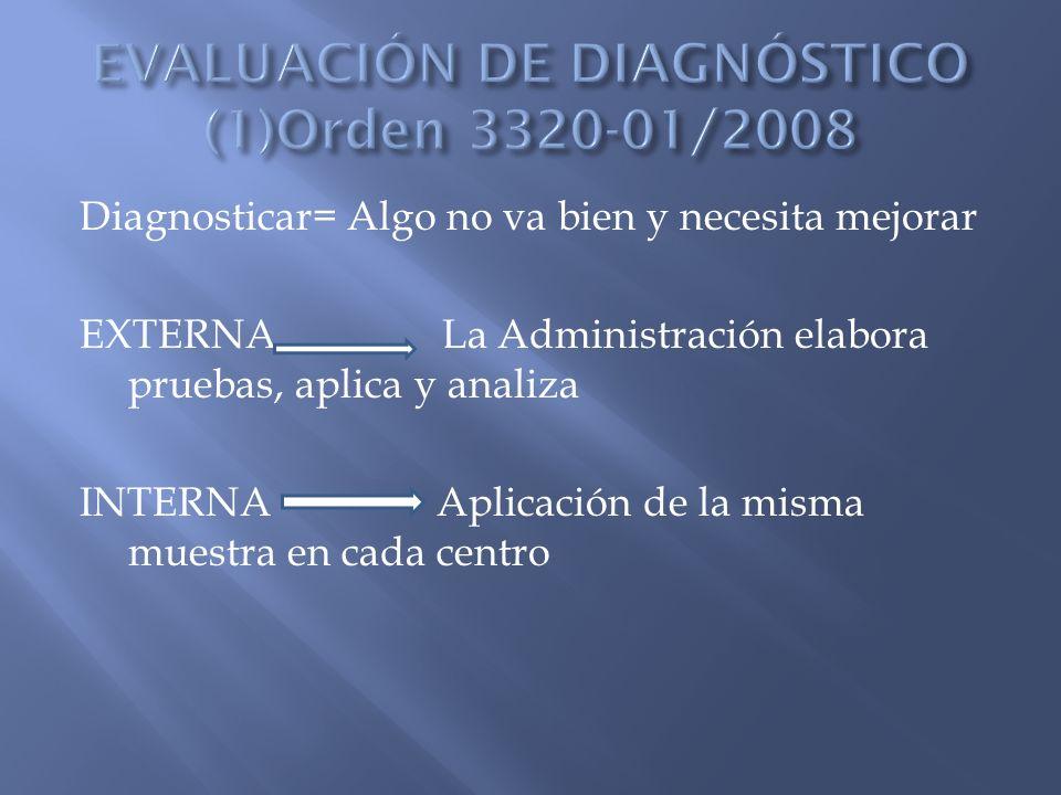 Diagnosticar= Algo no va bien y necesita mejorar EXTERNA La Administración elabora pruebas, aplica y analiza INTERNA Aplicación de la misma muestra en cada centro