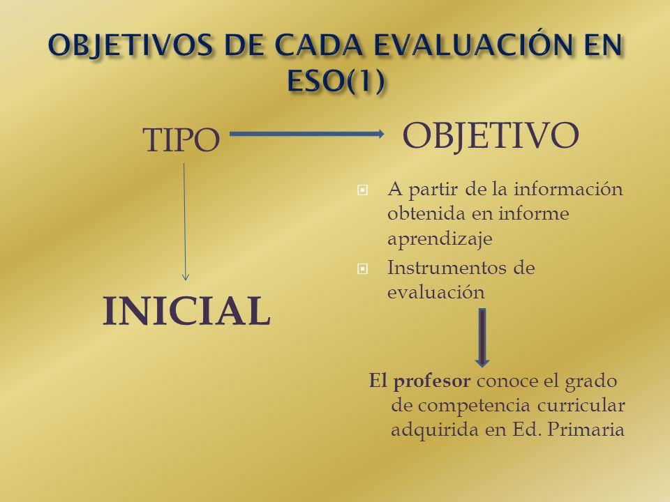 TIPO OBJETIVO INICIAL A partir de la información obtenida en informe aprendizaje Instrumentos de evaluación El profesor conoce el grado de competencia curricular adquirida en Ed.