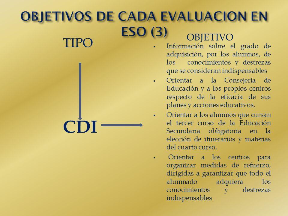TIPO OBJETIVO CDI Información sobre el grado de adquisición, por los alumnos, de los conocimientos y destrezas que se consideran indispensables Orientar a la Consejería de Educación y a los propios centros respecto de la eficacia de sus planes y acciones educativos.