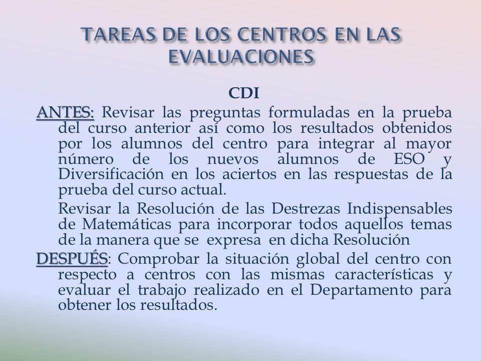 CDI ANTES: ANTES: Revisar las preguntas formuladas en la prueba del curso anterior así como los resultados obtenidos por los alumnos del centro para i