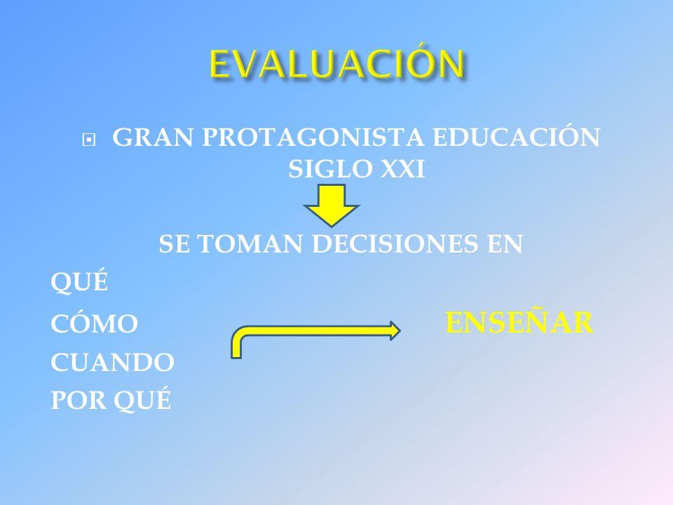 GRAN PROTAGONISTA EDUCACIÓN SIGLO XXI SE TOMAN DECISIONES EN QUÉ CÓMO ENSEÑAR CUANDO POR QUÉ