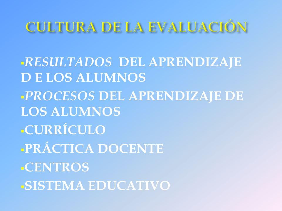 RESULTADOS DEL APRENDIZAJE D E LOS ALUMNOS PROCESOS DEL APRENDIZAJE DE LOS ALUMNOS CURRÍCULO PRÁCTICA DOCENTE CENTROS SISTEMA EDUCATIVO