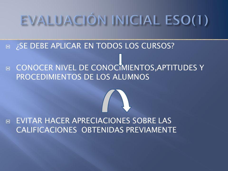 INICIAL DIAGNÓSTICO CDI SEPTIEMBRE DURANTE EL CURSO (MAYO?)