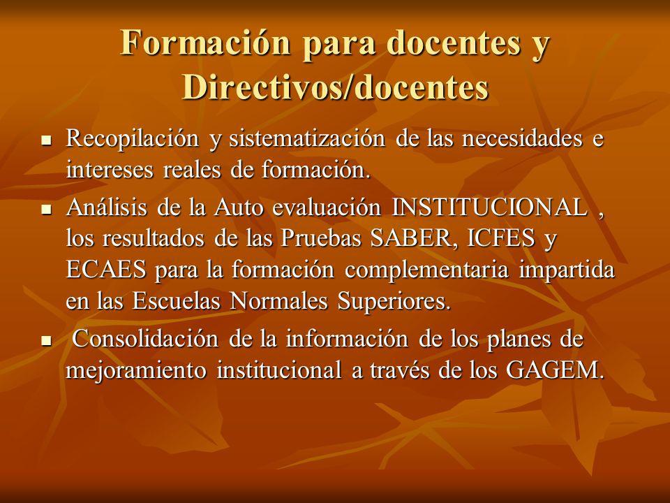 Formación para docentes y Directivos/docentes Recopilación y sistematización de las necesidades e intereses reales de formación. Recopilación y sistem