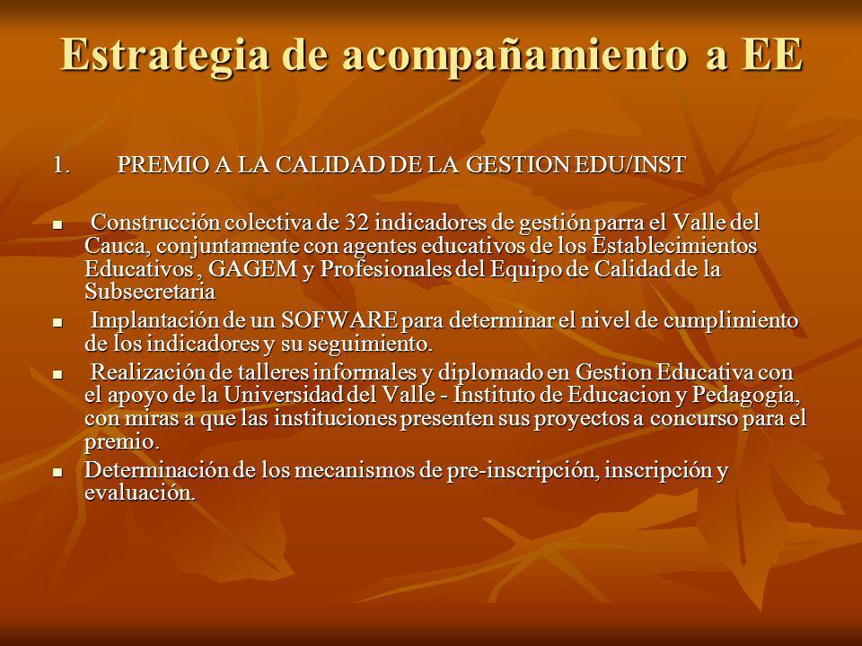 Estrategia de acompañamiento a EE 1. PREMIO A LA CALIDAD DE LA GESTION EDU/INST Construcción colectiva de 32 indicadores de gestión parra el Valle del