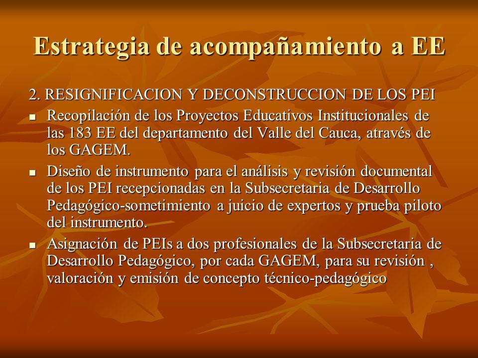 Estrategia de acompañamiento a EE 2. RESIGNIFICACION Y DECONSTRUCCION DE LOS PEI Recopilación de los Proyectos Educativos Institucionales de las 183 E