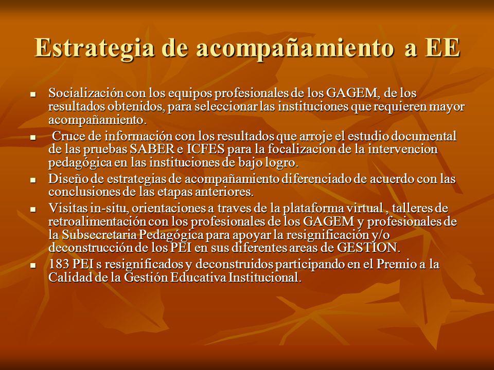 Estrategia de acompañamiento a EE Socialización con los equipos profesionales de los GAGEM, de los resultados obtenidos, para seleccionar las instituc