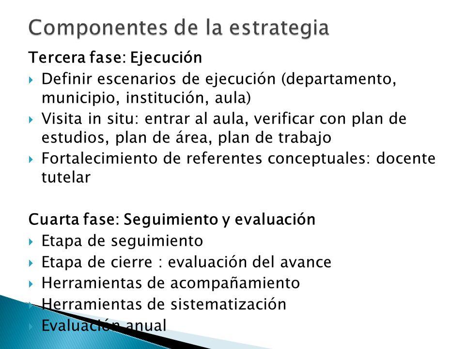 Tercera fase: Ejecución Definir escenarios de ejecución (departamento, municipio, institución, aula) Visita in situ: entrar al aula, verificar con pla