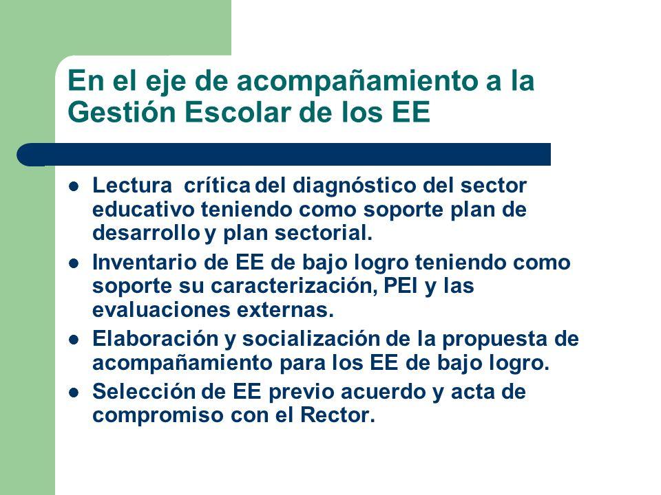 En el eje de acompañamiento a la Gestión Escolar de los EE Lectura crítica del diagnóstico del sector educativo teniendo como soporte plan de desarrollo y plan sectorial.